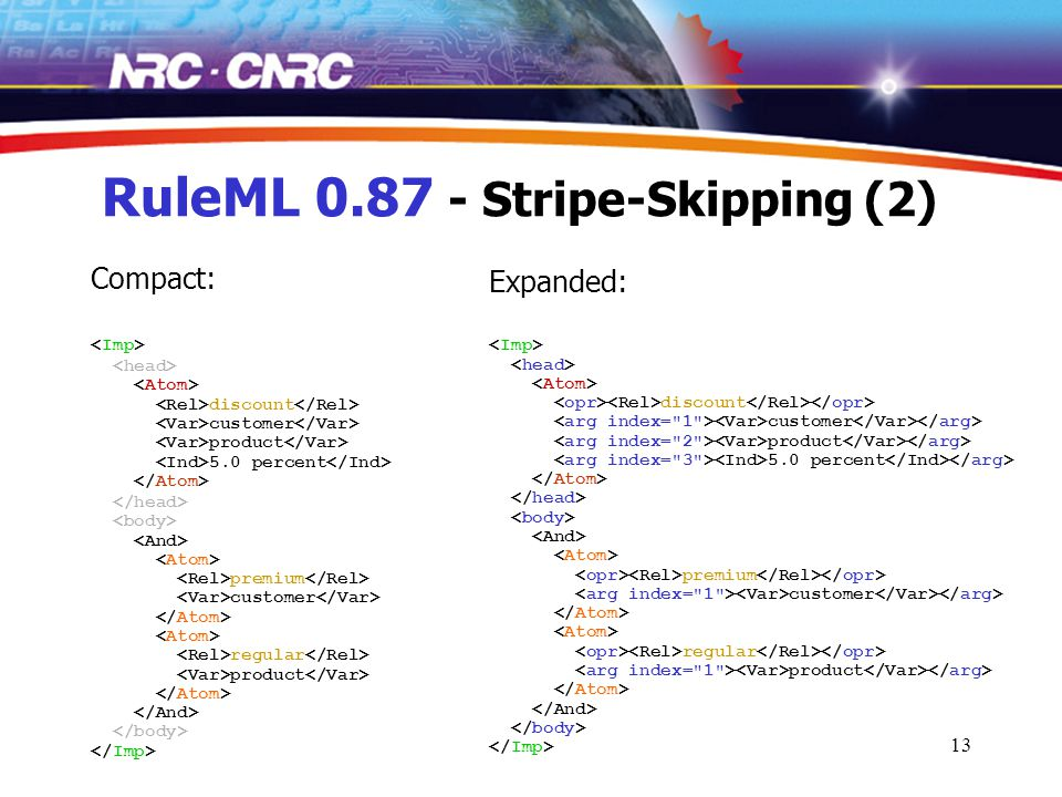 13 RuleML 0.87 - Stripe-Skipping (2) Compact: discount customer product 5.0 percent premium customer regular product Expanded: discount customer product 5.0 percent premium customer regular product