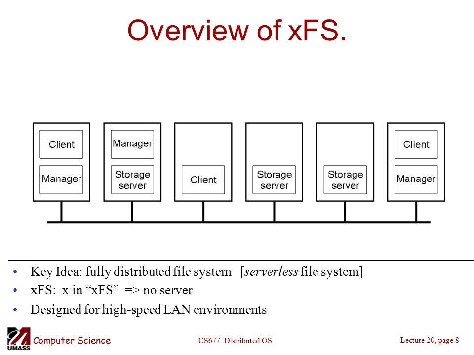 Computer Science Lecture 20, page 8 CS677: Distributed OS Overview of xFS.