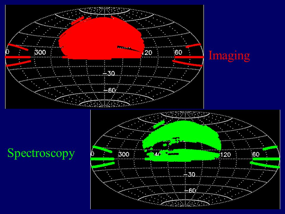Imaging Spectroscopy