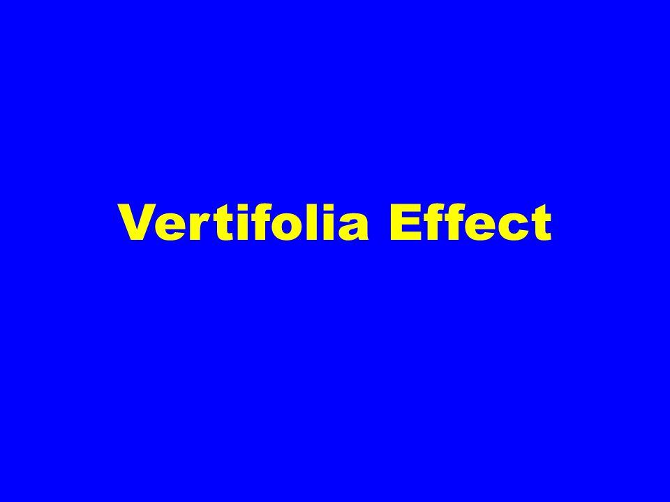 Vertifolia Effect