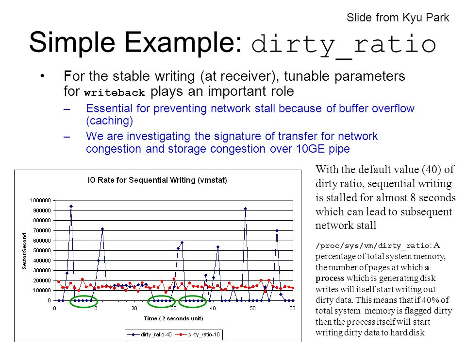 Simple Example: dirty_ratio For the stable writing (at receiver), tunable parameters for writeback plays an important role –Essential for preventing network stall because of buffer overflow (caching) –We are investigating the signature of transfer for network congestion and storage congestion over 10GE pipe With the default value (40) of dirty ratio, sequential writing is stalled for almost 8 seconds which can lead to subsequent network stall /proc/sys/vm/dirty_ratio : A percentage of total system memory, the number of pages at which a process which is generating disk writes will itself start writing out dirty data.