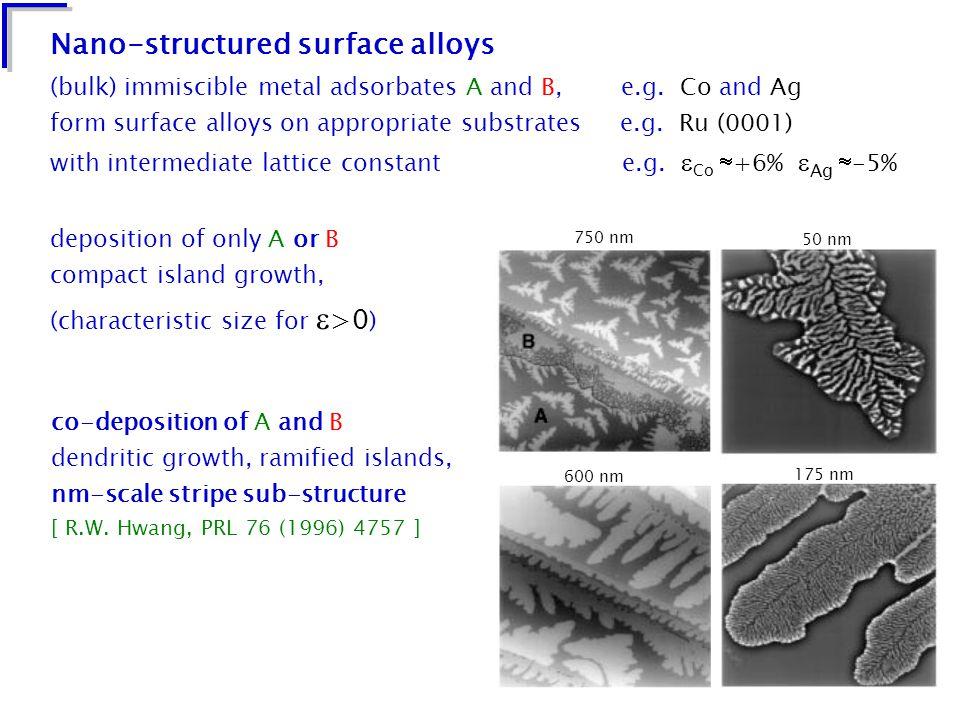 (bulk) immiscible metal adsorbates A and B, e.g.