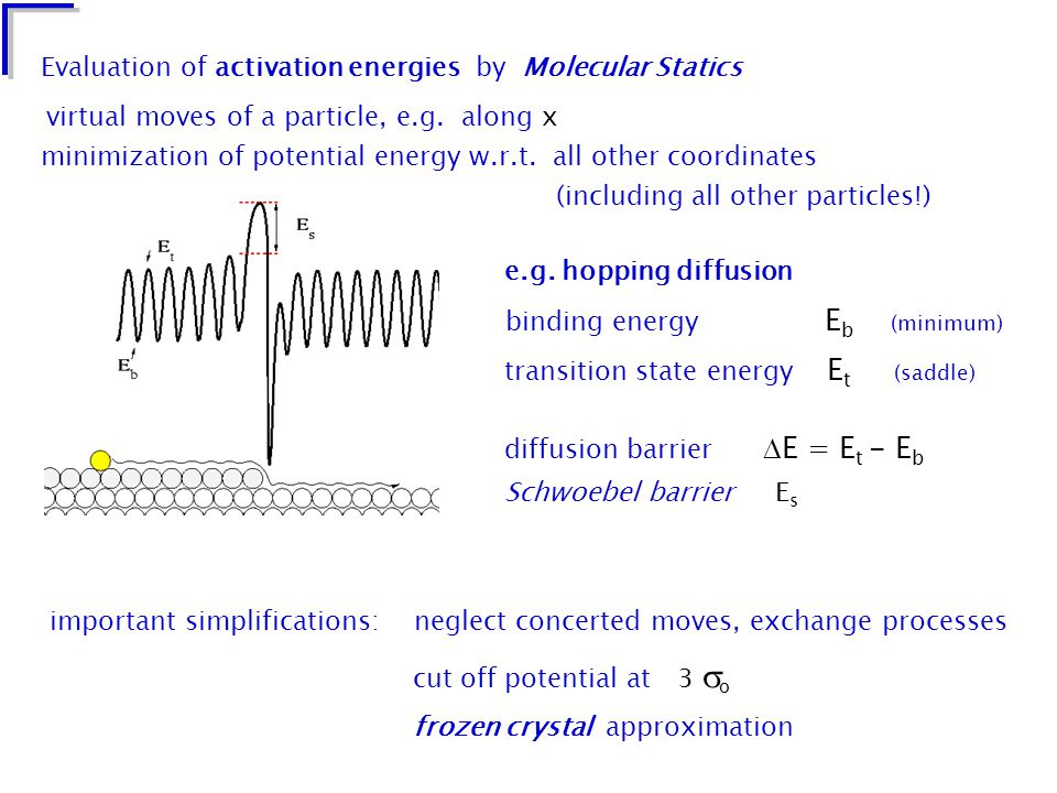 KMC simulations of the LJ-system - deposition of adsorbate particles with rate R d [ML/s] - diffusion of mobile atoms with Arrhenius rate simplification: for all diffusion events - preparation of (here: one-dimensional) substrate with fixed bottom layer - avoid accumulation of artificial strain energy (inaccuracies, frozen crystal) by (local) minimization of total potential energy all particles after each microscopic event (global) w.r.t.