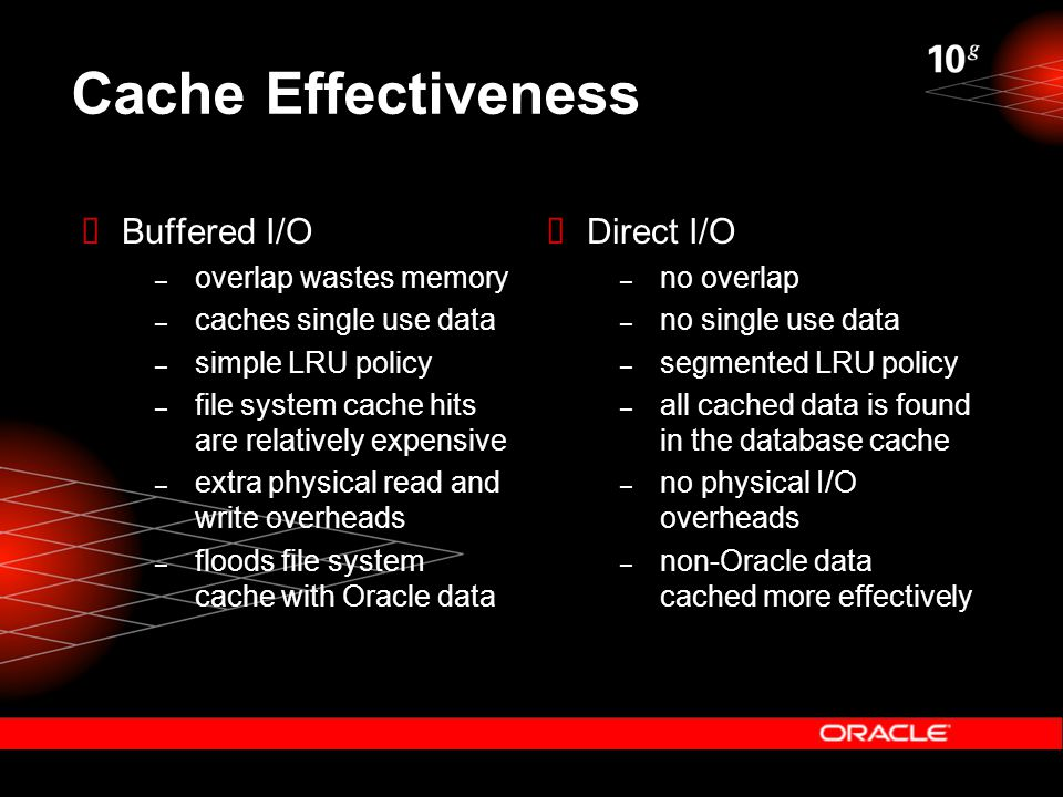 Cache Effectiveness  Buffered I/O – overlap wastes memory – caches single use data – simple LRU policy – file system cache hits are relatively expens