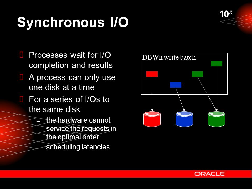 Synchronous I/O  Processes wait for I/O completion and results  A process can only use one disk at a time  For a series of I/Os to the same disk – the hardware cannot service the requests in the optimal order – scheduling latencies DBWn write batch