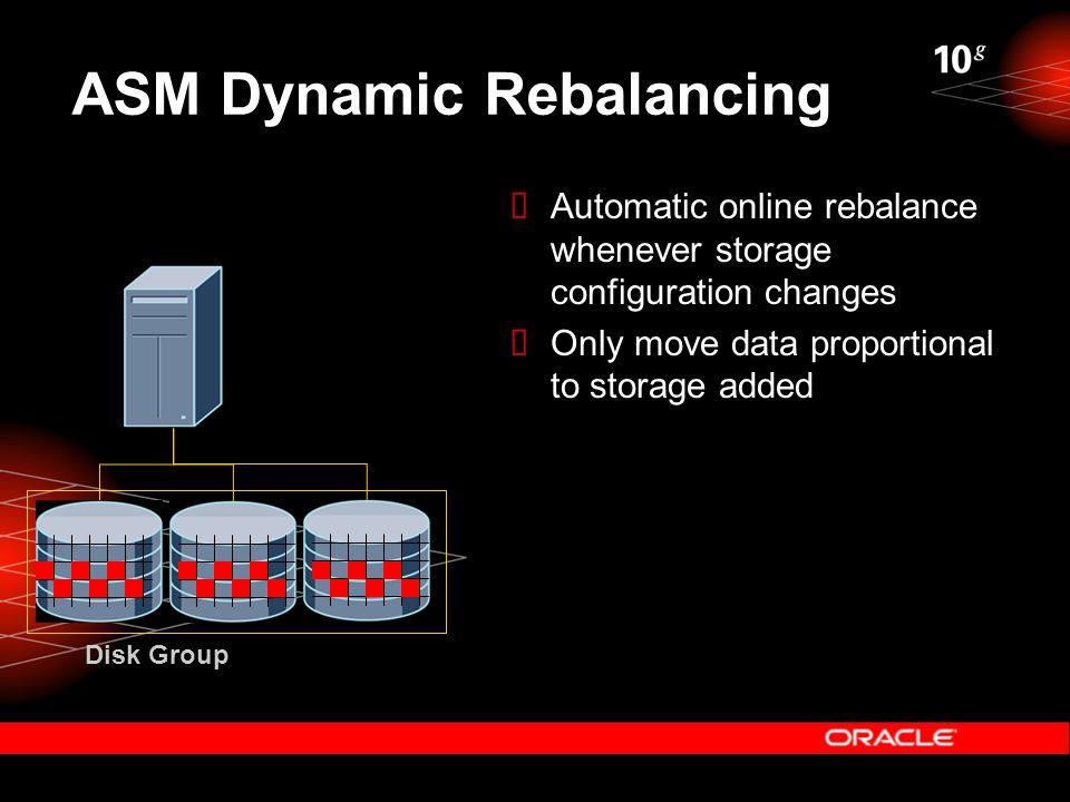 ASM Dynamic Rebalancing  Automatic online rebalance whenever storage configuration changes  Only move data proportional to storage added Disk Group
