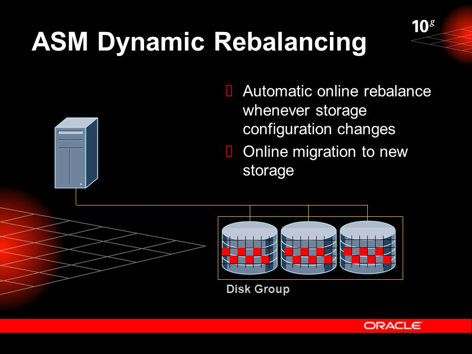 ASM Dynamic Rebalancing  Automatic online rebalance whenever storage configuration changes  Online migration to new storage Disk Group