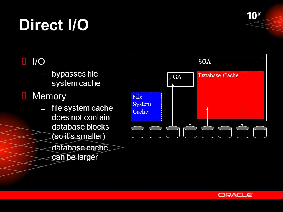 File System Cache Direct I/O  I/O – bypasses file system cache  Memory – file system cache does not contain database blocks (so it's smaller) – database cache can be larger Database Cache SGA PGA