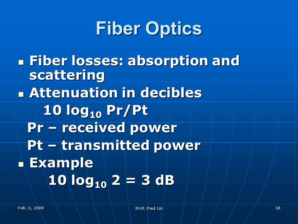 Feb. 2, 2004 Prof. Paul Lin 18 Fiber Optics Fiber losses: absorption and scattering Fiber losses: absorption and scattering Attenuation in decibles At