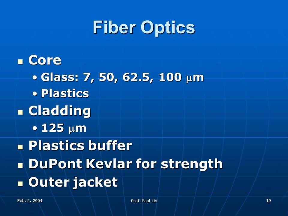 Feb. 2, 2004 Prof. Paul Lin 19 Fiber Optics Core Core Glass: 7, 50, 62.5, 100 mGlass: 7, 50, 62.5, 100 m PlasticsPlastics Cladding Cladding 125 m12