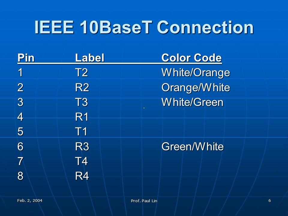 Feb. 2, 2004 Prof. Paul Lin 6 IEEE 10BaseT Connection PinLabel Color Code 1T2White/Orange 2R2Orange/White 3T3White/Green 4R1 4R1 5T1 6R3Green/White 7T