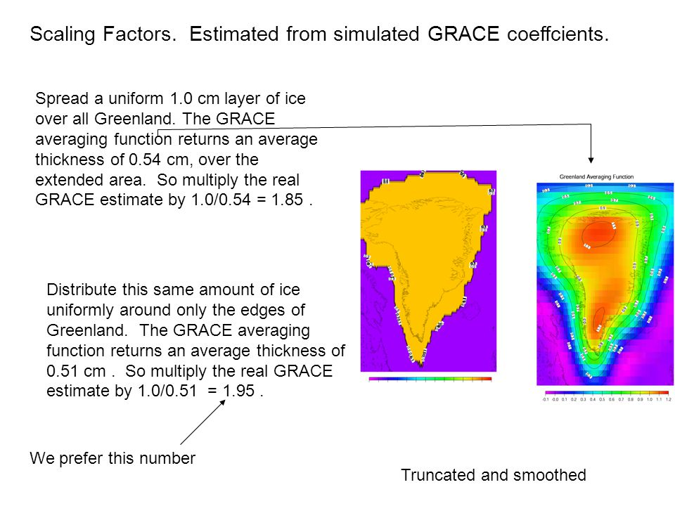 Scaling Factors. Estimated from simulated GRACE coeffcients. Truncated and smoothed Spread a uniform 1.0 cm layer of ice over all Greenland. The GRACE
