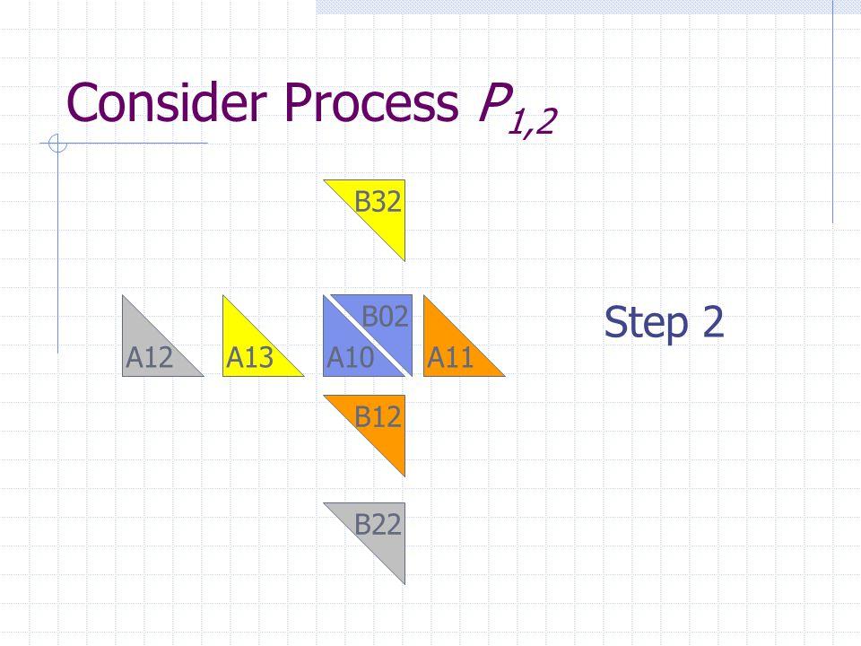Consider Process P 1,2 B12 A11A12A13 B22 A10 B32 B02 Step 2