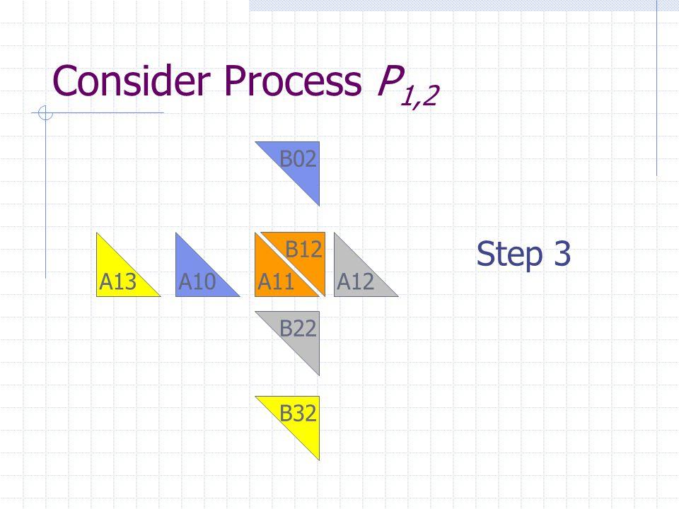 Consider Process P 1,2 B22 A12A13A10 B32 A11 B02 B12 Step 3