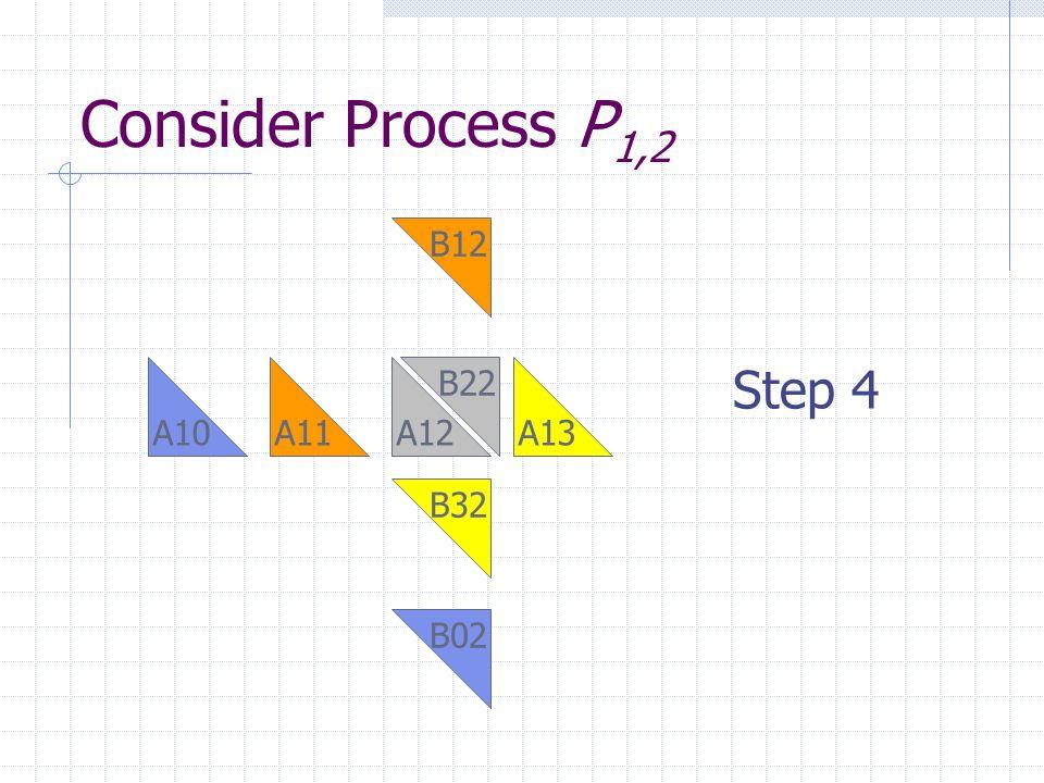 Consider Process P 1,2 B32 A13A10A11 B02 A12 B12 B22 Step 4