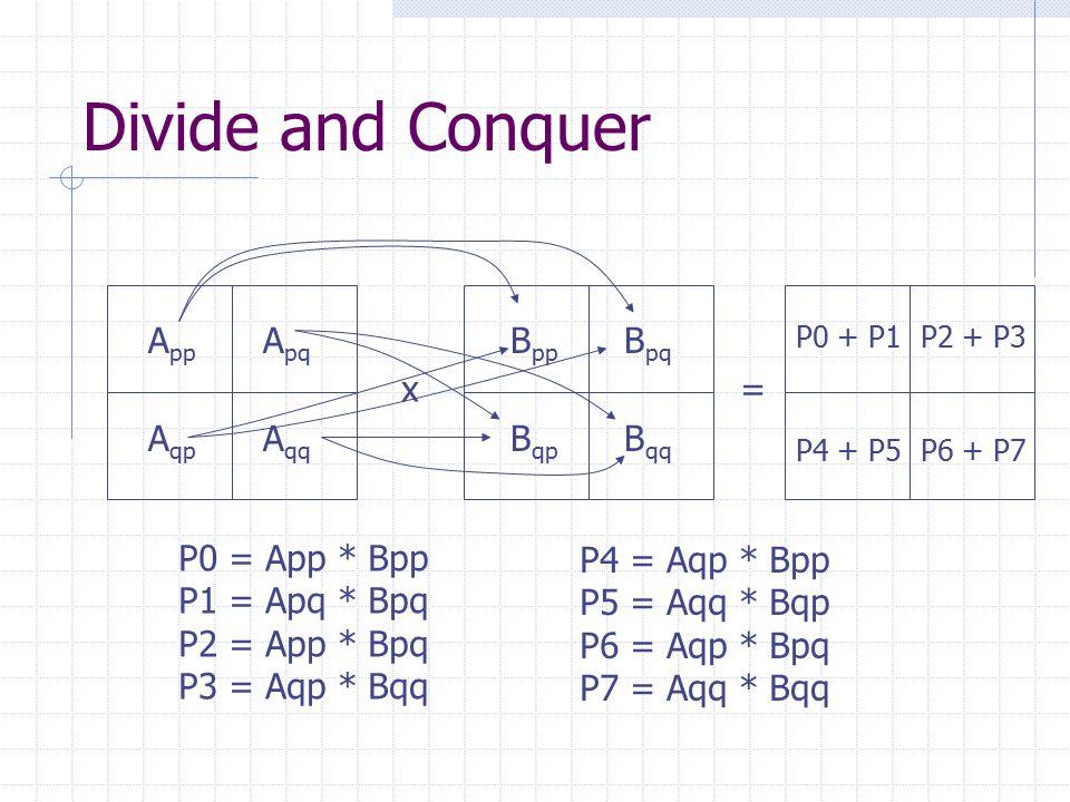 Divide and Conquer A pp A pq A qp A qq B pp B pq B qp B qq P0 = App * Bpp P1 = Apq * Bpq P2 = App * Bpq P3 = Aqp * Bqq P4 = Aqp * Bpp P5 = Aqq * Bqp P6 = Aqp * Bpq P7 = Aqq * Bqq P0 + P1P2 + P3 P4 + P5P6 + P7 =x