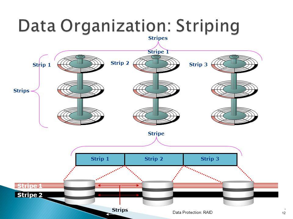 Data Protection: RAID - 12 Stripe 1 Stripe 2 Strips Strip 1Strip 2Strip 3 Stripe Strips Stripes Strip 3 Strip 2 Strip 1 Stripe 1