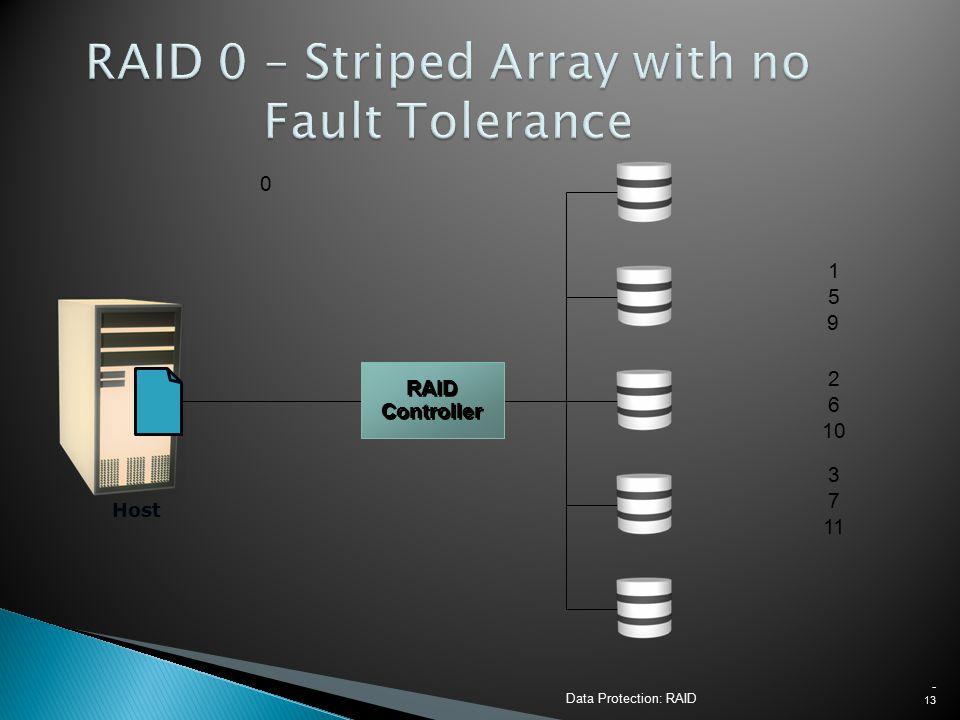 Data Protection: RAID - 13 1 9 5 2 10 6 3 11 7 0 Host RAID Controller