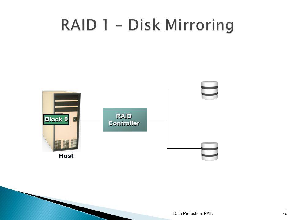Data Protection: RAID - 14 Block 1 Block 0 Host Block 0 RAID Controller