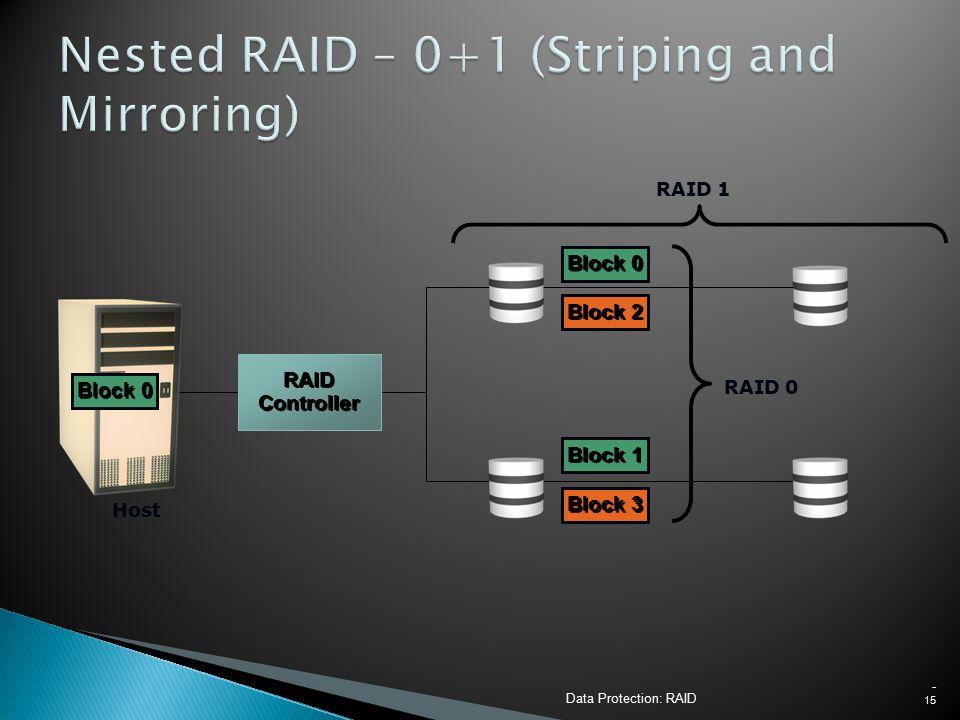 Data Protection: RAID - 15 Block 3 Block 2 Block 1 Host RAID 0 Block 0 Block 3 Block 2 Block 1 Block 0 RAID 1 RAID Controller