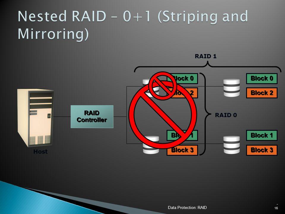 Data Protection: RAID - 16 RAID Controller Block 3 Block 2 Block 1 RAID 0 Block 0 RAID 1 Block 3 Block 2 Block 1 Block 0 Block 3 Block 2 Block 1 Block 0 Host