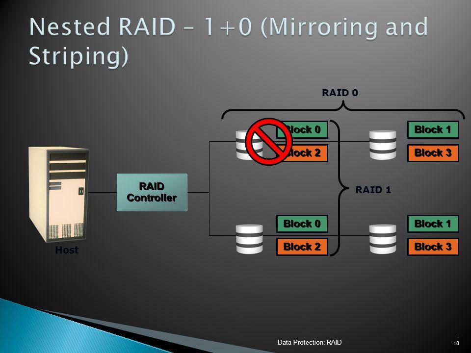 Data Protection: RAID - 18 Host RAID Controller RAID 1 Block 0 RAID 0 Block 2 Block 3 Block 1 Block 0 Block 2
