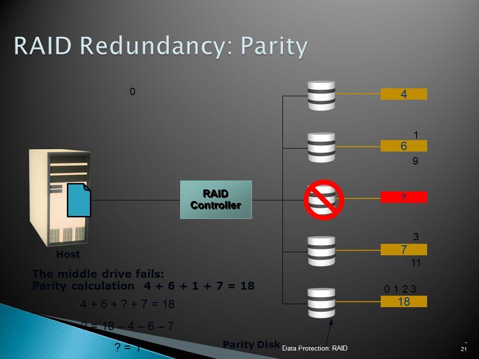 Data Protection: RAID - 21 Parity Disk 1 9 5 3 11 7 0 0 1 2 3 4 5 6 7 4 6 1 7 18 Host RAID Controller Parity calculation 4 + 6 + 1 + 7 = 18 The middle drive fails: 4 + 6 + .