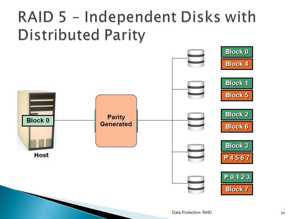 Data Protection: RAID - 24 Host Block 0 P 0 1 2 3 Block 7 RAID Controller P 0 1 2 3Block 0Block 4Block 0 Block 1 Block 5 Block 2 Block 6 Block 3 Parity Generated Block 0 P 0 1 2 3 Block 4 P 4 5 6 7 Block 4 P 4 5 6 7Block 4 Parity Generated