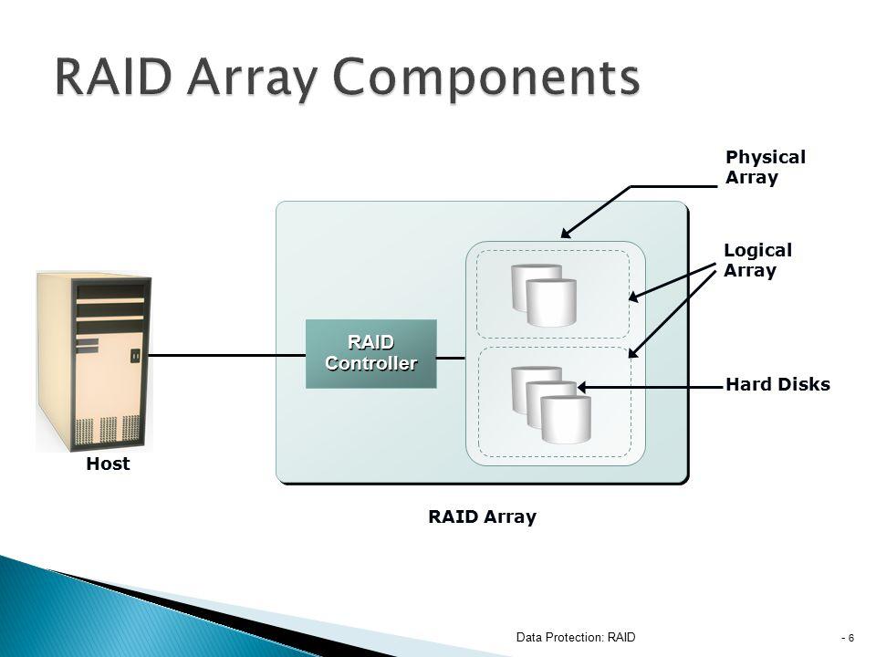Data Protection: RAID - 6 RAID Controller Hard Disks Logical Array Physical Array RAID Array Host