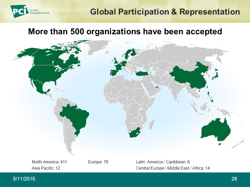 5/11/201526 Global Participation & Representation More than 500 organizations have been accepted North America: 411 Asia Pacific: 12 Europe: 78Latin America / Caribbean: 6 Central Europe / Middle East / Africa: 14
