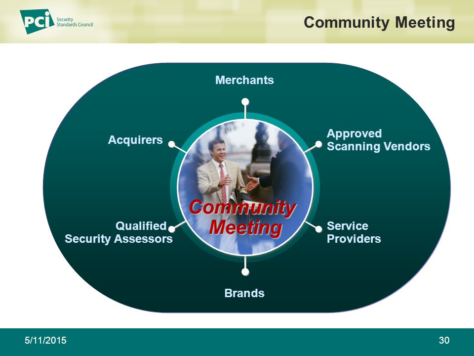 5/11/201530 Community Meeting Merchants Approved Scanning Vendors Service Providers Qualified Security Assessors Acquirers Brands CommunityMeeting