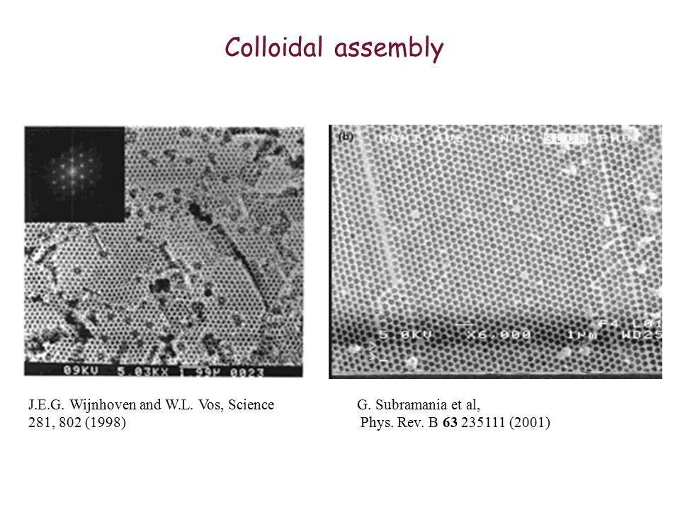 Colloidal assembly G. Subramania et al, Phys. Rev.