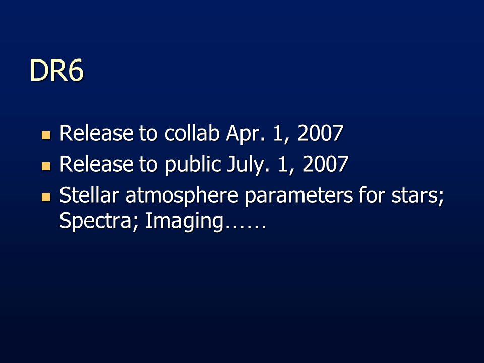 DR6 Release to collab Apr. 1, 2007 Release to collab Apr.