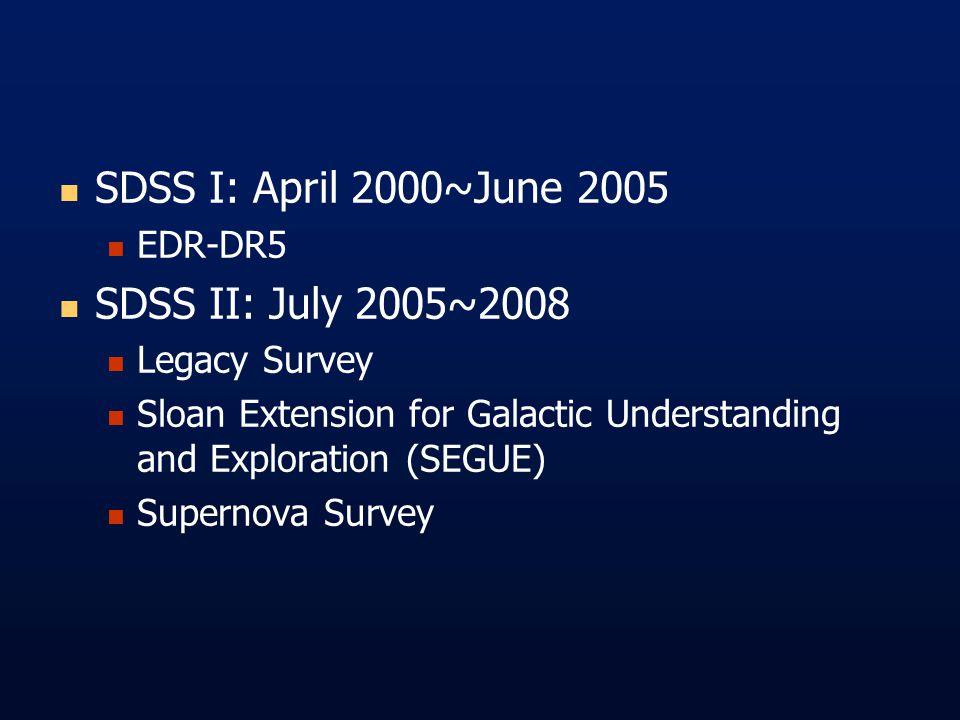 SDSS I: April 2000~June 2005 EDR-DR5 SDSS II: July 2005~2008 Legacy Survey Sloan Extension for Galactic Understanding and Exploration (SEGUE) Supernova Survey