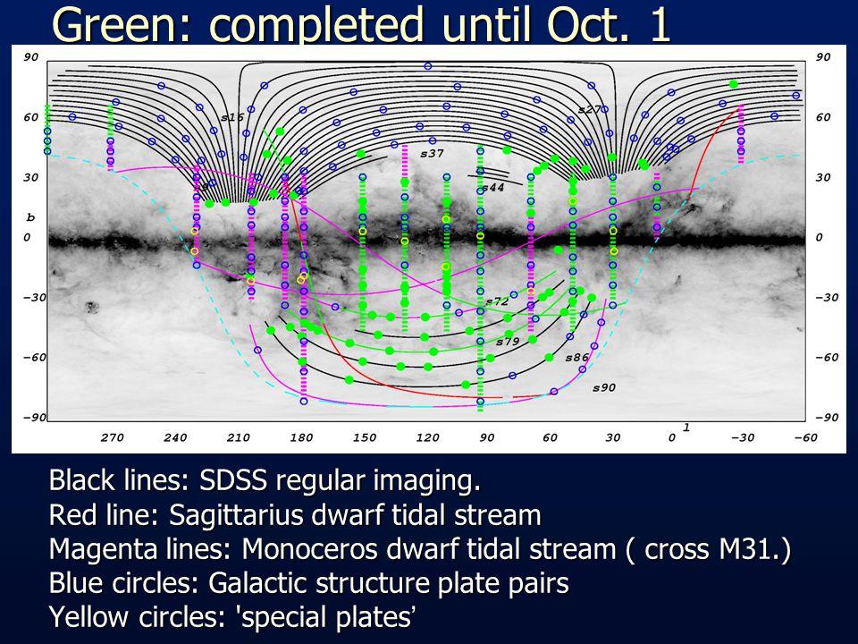 Green: completed until Oct. 1 Black lines: SDSS regular imaging.