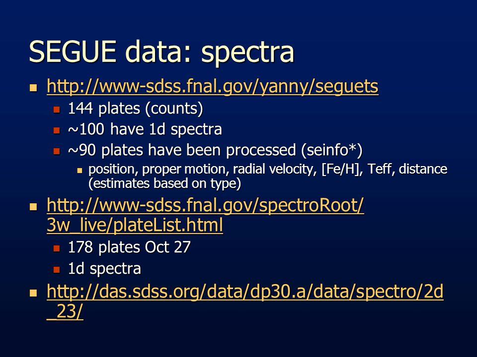 SEGUE data: spectra http://www-sdss.fnal.gov/yanny/seguets http://www-sdss.fnal.gov/yanny/seguets http://www-sdss.fnal.gov/yanny/seguets 144 plates (counts) 144 plates (counts) ~100 have 1d spectra ~100 have 1d spectra ~90 plates have been processed (seinfo*) ~90 plates have been processed (seinfo*) position, proper motion, radial velocity, [Fe/H], Teff, distance (estimates based on type) position, proper motion, radial velocity, [Fe/H], Teff, distance (estimates based on type) http://www-sdss.fnal.gov/spectroRoot/ 3w_live/plateList.html http://www-sdss.fnal.gov/spectroRoot/ 3w_live/plateList.html http://www-sdss.fnal.gov/spectroRoot/ 3w_live/plateList.html http://www-sdss.fnal.gov/spectroRoot/ 3w_live/plateList.html 178 plates Oct 27 178 plates Oct 27 1d spectra 1d spectra http://das.sdss.org/data/dp30.a/data/spectro/2d _23/ http://das.sdss.org/data/dp30.a/data/spectro/2d _23/ http://das.sdss.org/data/dp30.a/data/spectro/2d _23/ http://das.sdss.org/data/dp30.a/data/spectro/2d _23/