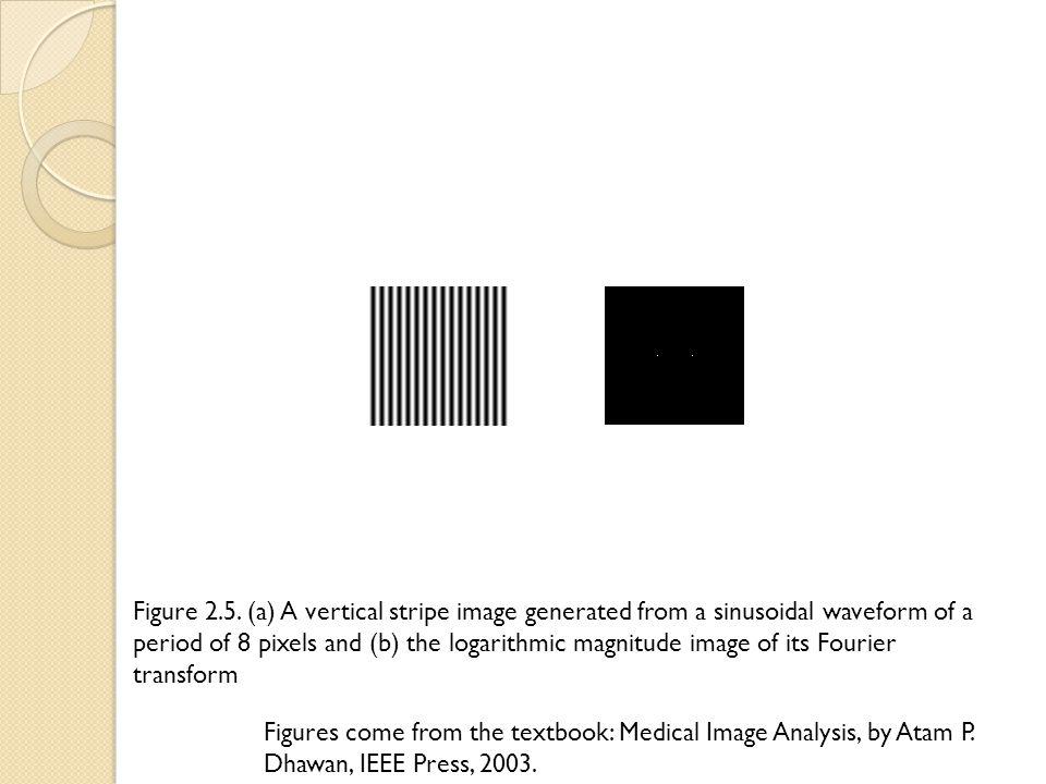Figure 2.5.