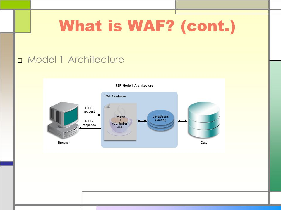 What is WAF? (cont.) □Model 1 Architecture