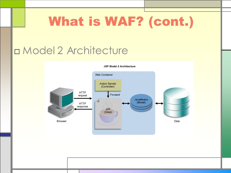 What is WAF? (cont.) □Model 2 Architecture