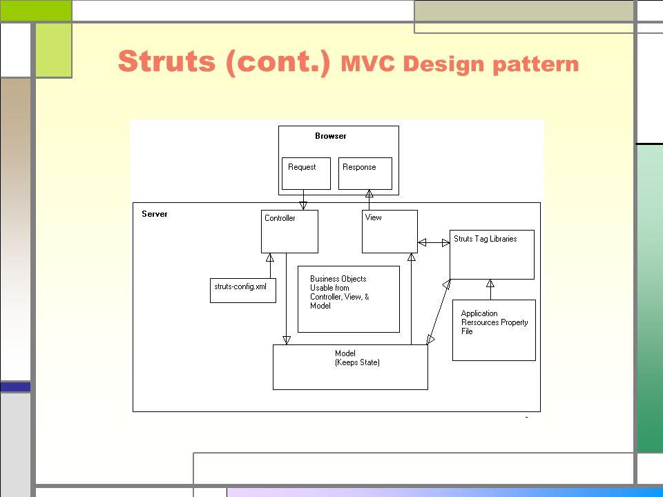 Struts (cont.) MVC Design pattern
