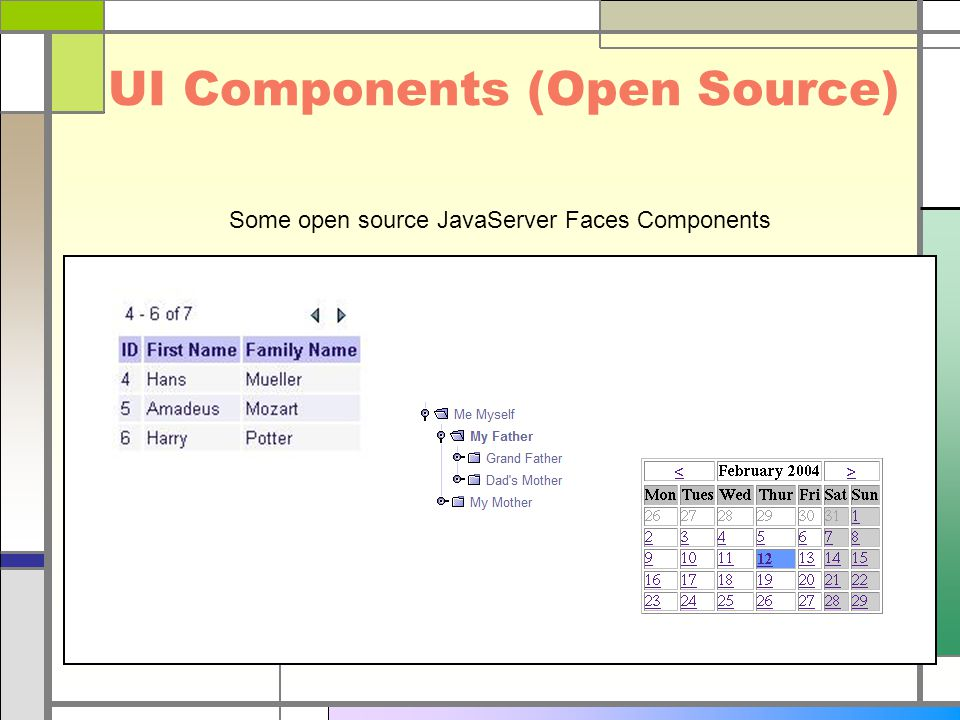 UI Components (Open Source) Some open source JavaServer Faces Components