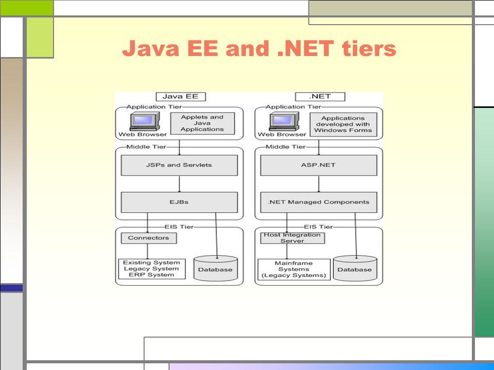 Java EE and.NET tiers