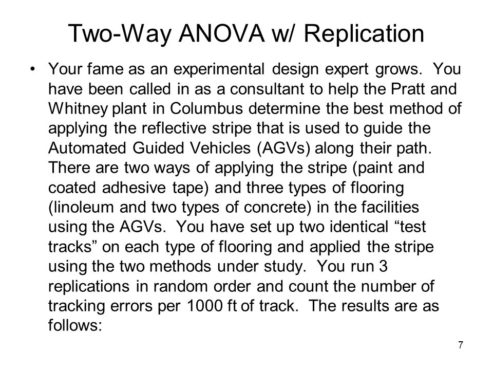7 Two-Way ANOVA w/ Replication Your fame as an experimental design expert grows.