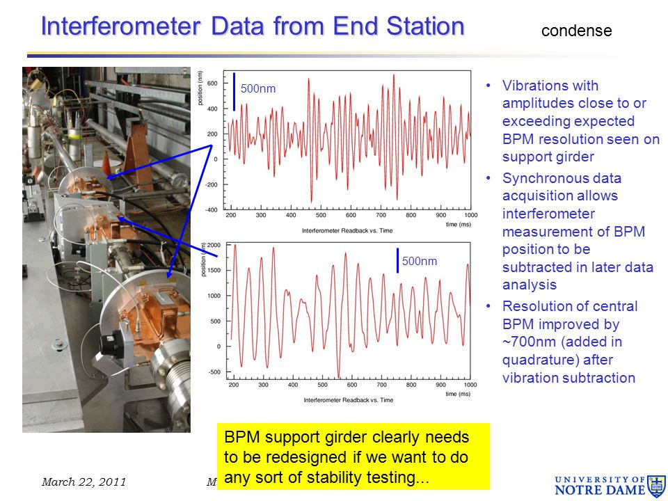 March 22, 2011Mike Hildreth – ALCPG 2011, Beam Instrumentation Interferometer Data from End Station Vibrations with amplitudes close to or exceeding expected BPM resolution seen on support girder Synchronous data acquisition allows interferometer measurement of BPM position to be subtracted in later data analysis Resolution of central BPM improved by ~700nm (added in quadrature) after vibration subtraction BPM support girder clearly needs to be redesigned if we want to do any sort of stability testing...