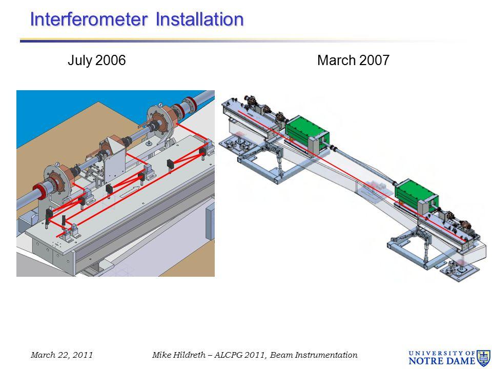 March 22, 2011Mike Hildreth – ALCPG 2011, Beam Instrumentation Interferometer Installation July 2006 March 2007