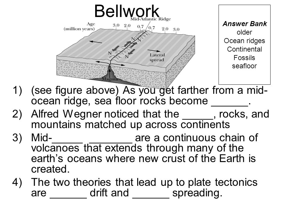 Answer Bank older Ocean ridges Continental Fossils seafloor Bellwork 1)(see figure above) As you get farther from a mid- ocean ridge, sea floor rocks