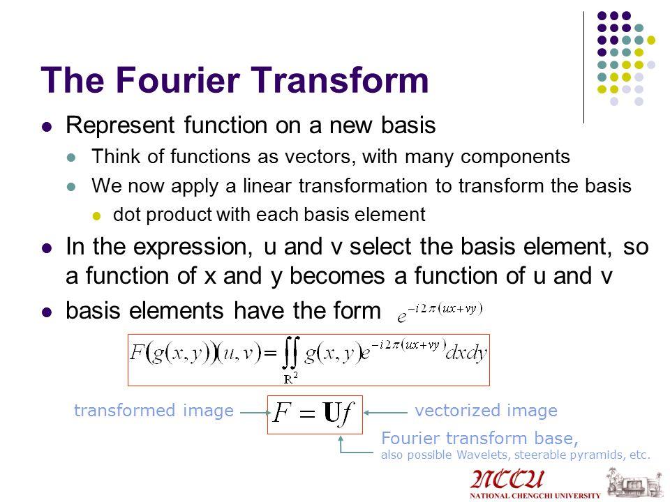 Fourier basis element example, real part F u,v (x,y) F u,v (x,y)=const.