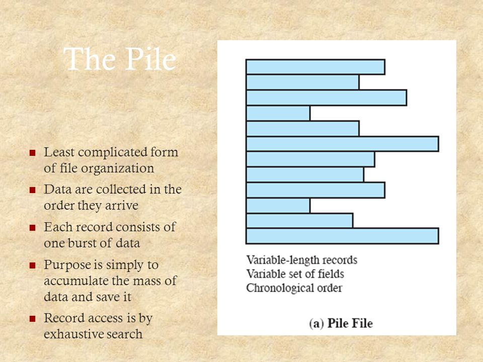 The Pile Least complicated form of file organization Data are collected in the order they arrive Each record consists of one burst of data Purpose is simply to accumulate the mass of data and save it Record access is by exhaustive search