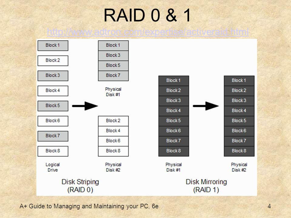 A+ Guide to Managing and Maintaining your PC, 6e4 RAID 0 & 1 http://www.adtron.com/expertise/activeraid.html http://www.adtron.com/expertise/activeraid.html