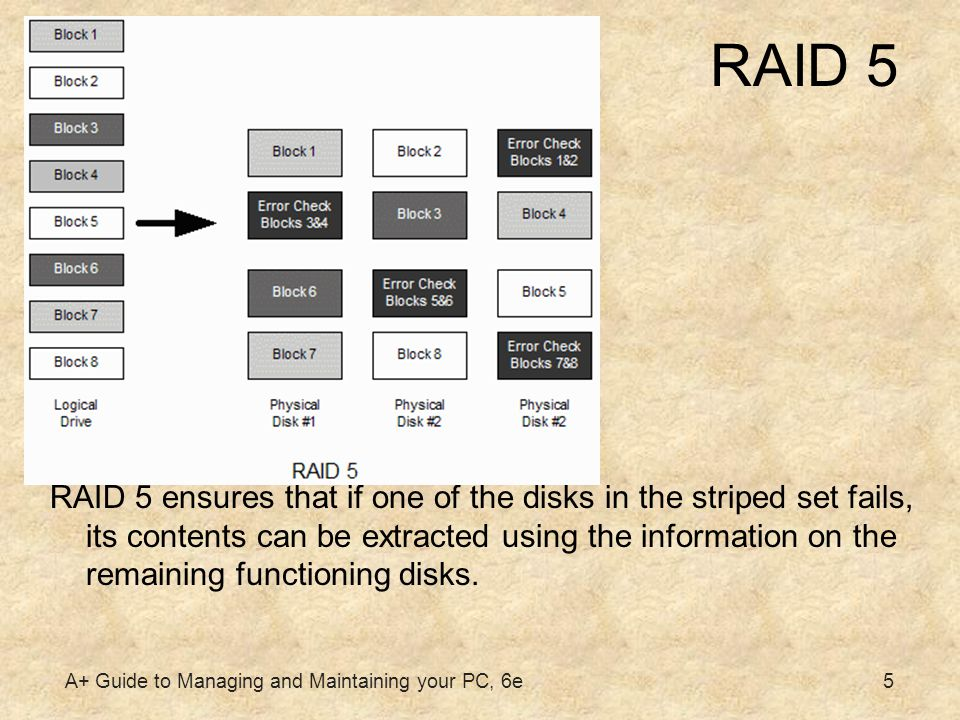 A+ Guide to Managing and Maintaining your PC, 6e5 RAID 5 RAID 5 ensures that if one of the disks in the striped set fails, its contents can be extracted using the information on the remaining functioning disks.